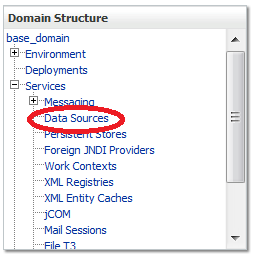 Figure 14.44: WebLogic Data Sources