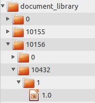図1:Simple File System Storeは、Liferay DXPのデータベースの主キーに基づいてフォルダー構造を作成します。