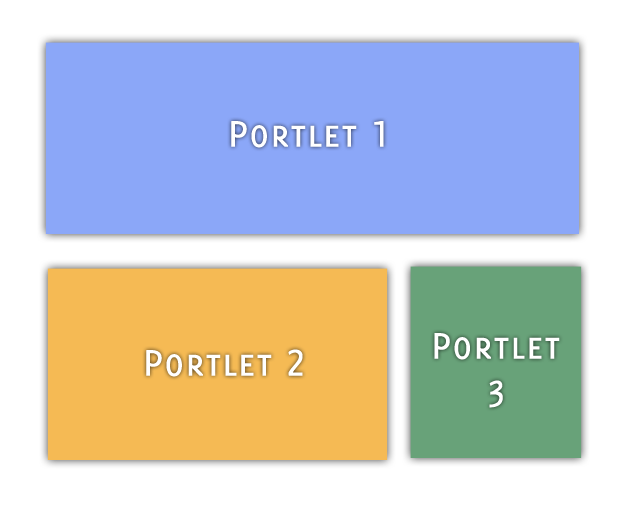 Figure 1: You can place multiple portlets on a single page.