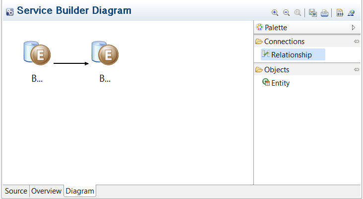 Figure 3: Relating entities is a snap in Liferay Developer Studios Diagram mode for service.xml.
