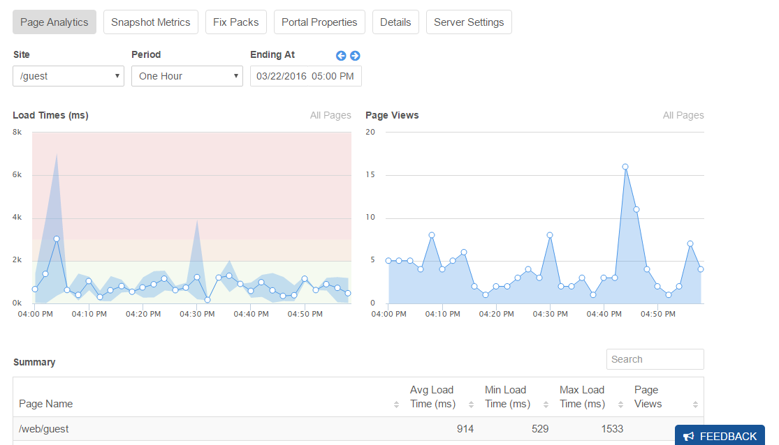 Figure 5: The Page Analytics interface in the LCS Server view.