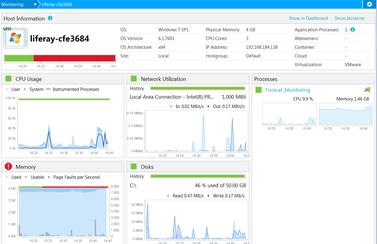 Figure 2: Monitoring the application server during a load gives you valuable information on your systems performance.