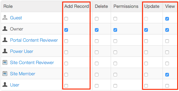 Figure 2: The permissions for adding, viewing, and editing DDL records.