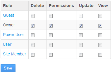 Figure 3.4: Youre able to assign structure permissions via the Actions button.