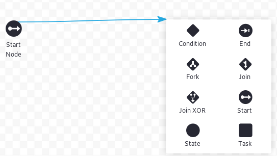 Figure 3: You can add a node by creating a transition that ends at a blank spot on your Designer canvas.