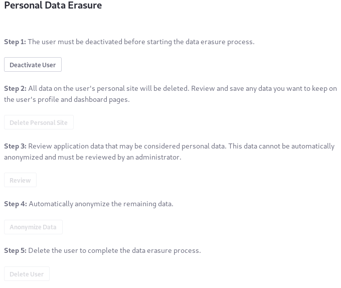 Figure 1: Sequentially complete five steps to complete the data erasure process.
