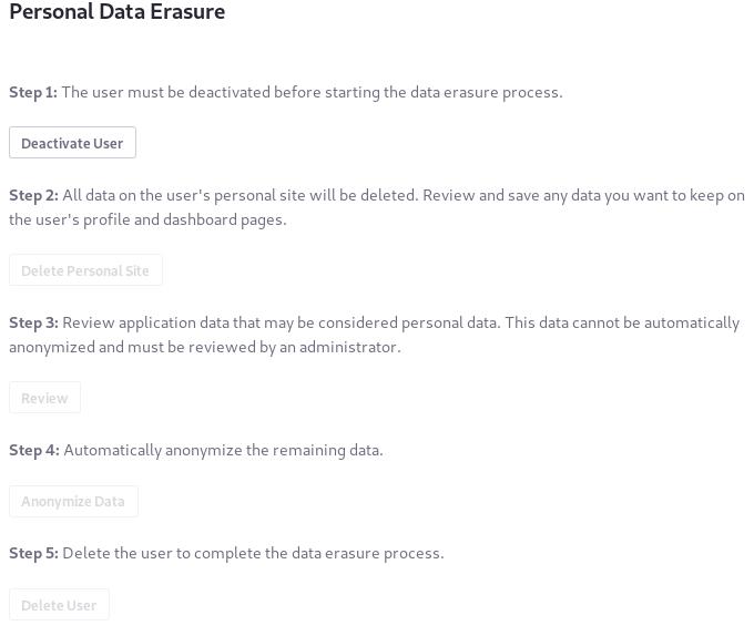 図1:データ消去プロセスを完了するための5つのステップを順番に完了する。