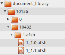Figure 1: The advanced file system store creates a more nested folder structure than the file system store.