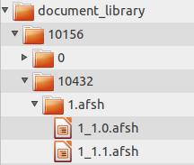 図1:Advanced File System Storeは、ファイルシステムストアよりもネストされたフォルダ構造を作成します。