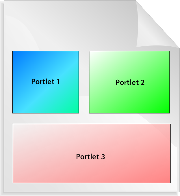 Figure 4: Many Liferay applications can run at the same time on the same page.