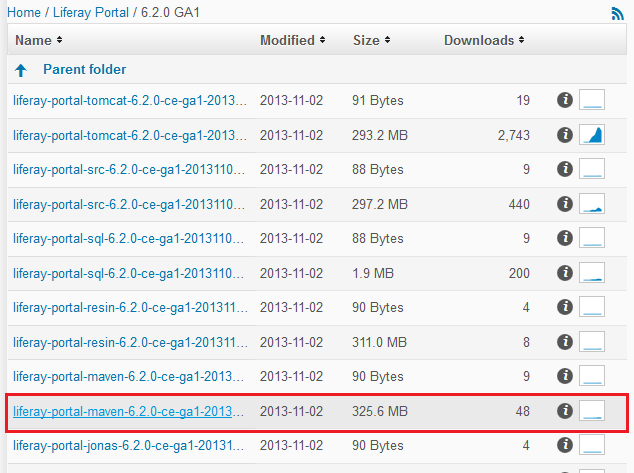 Figure 2: After selecting the Liferay version, select the Liferay Portal Maven zip file to download.