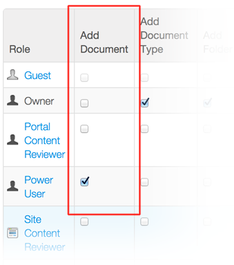 Figure 3: The permission for adding a document to a Documents and Media folder.