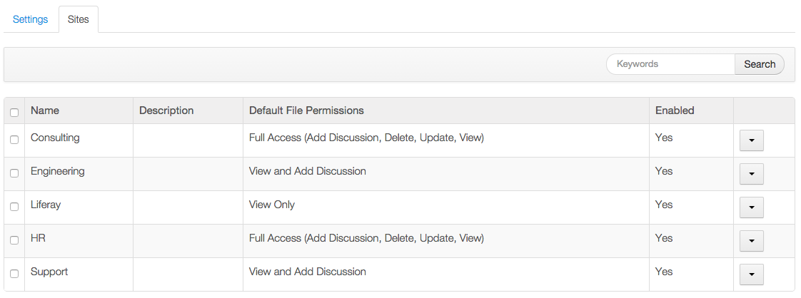 Figure 5.12: Sync Admins Sites tab lets you manage Sync on a per-site basis.