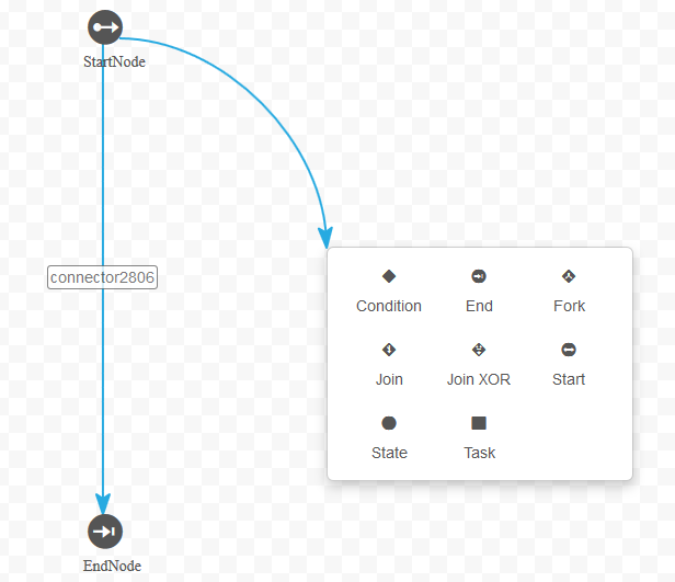 Figure 13.4: Create transitions to existing or new nodes. The connector pop-up lets you create and connect to new nodes on-the-fly.