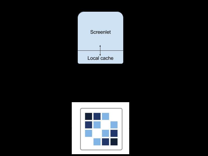 図2:これは以前と同じ図ですが、オフラインモードのローカルキャッシュが追加されています。