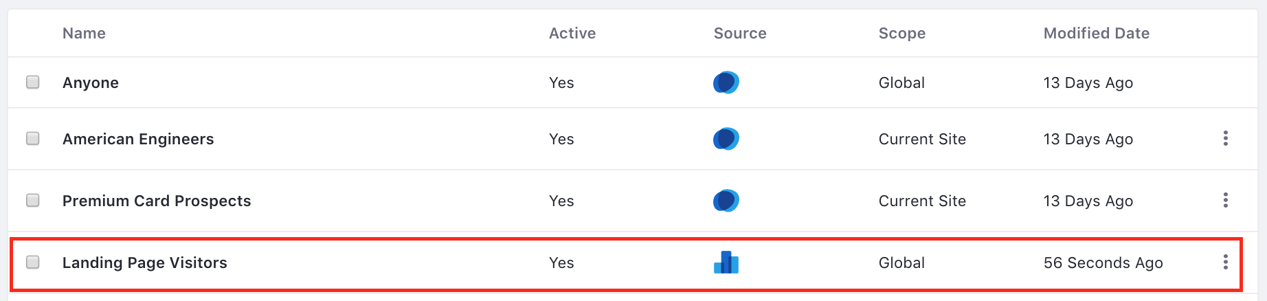 Figure 1: When you see Analytics Cloud Segments in the list of Segments, they are marked with the Analytics Cloud icon.