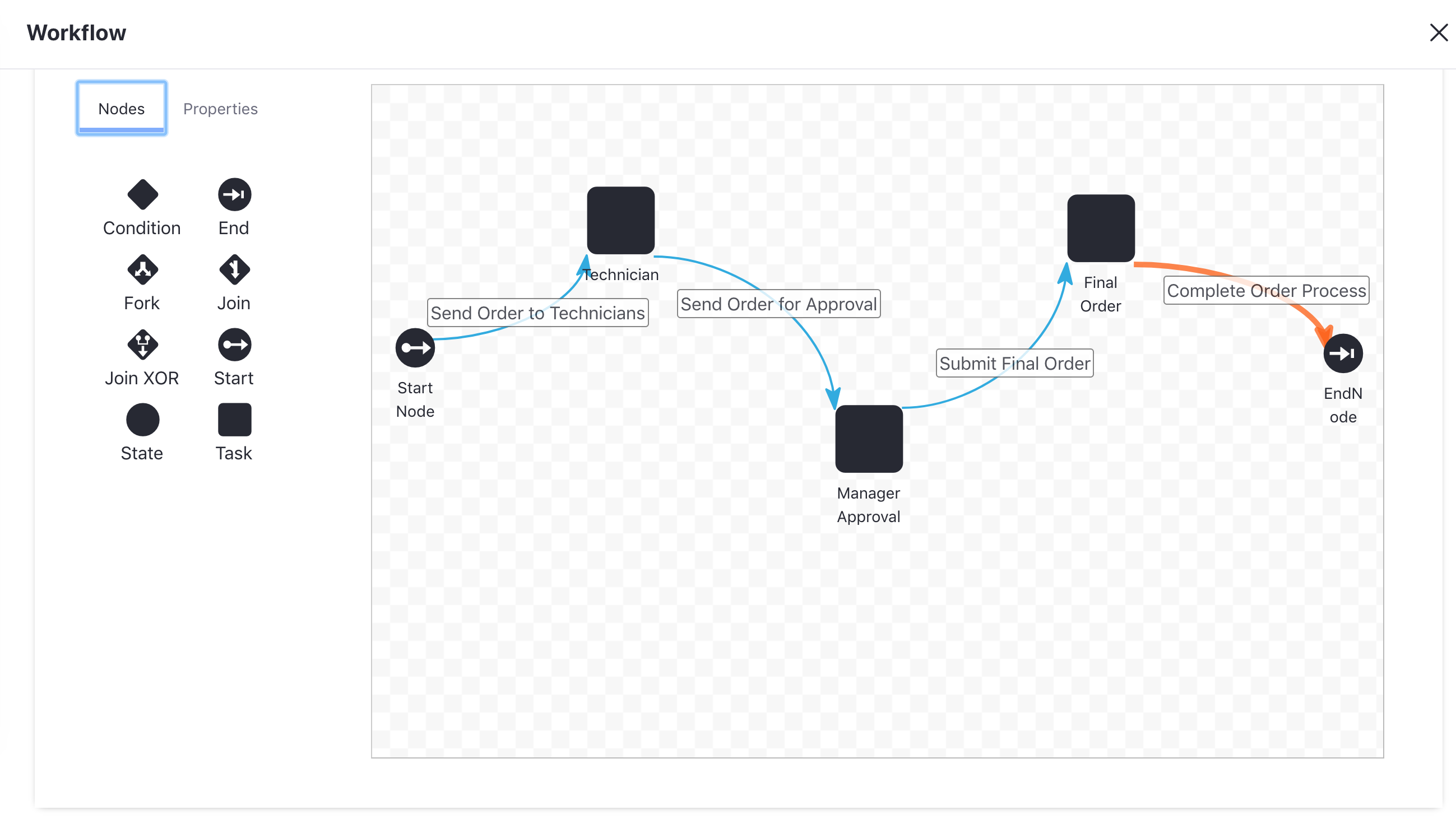 Figure 3: This example workflow has three tasks that happen sequentially.