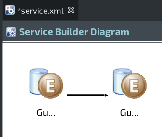 Figure 1: Relating entities is a snap in Liferay Dev Studio DXPs Diagram mode for service.xml.