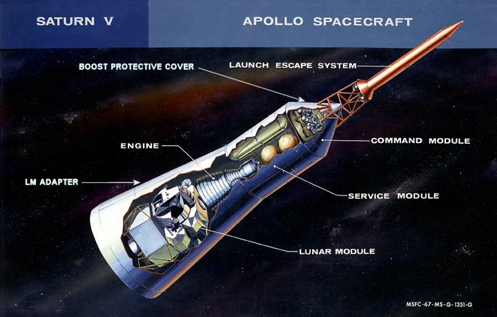 Figure 1: The Apollo spacecrafts modules collectively took astronauts to the moons surface and back to Earth.